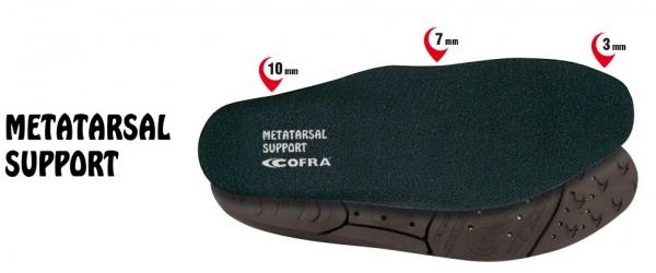COFRA-Schuh-Zubehör, METATARSAL SUPPORT SOLETTA, PU, Einlegesohlen