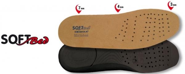 COFRA-Schuh-Zubehör, SOFTBED  SOLETTA, PU, Einlegesohlen