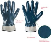 F-STRONGHAND-, Nitril-Arbeits-Handschuhe, PAZIFIK, blau